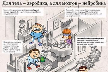 Инфографика - Нейробика или аэробика для мозгов.