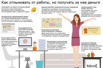 Инфографика - Как отлынивать от работы?