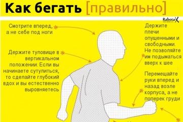 Инфографика - Как правильно бегать! Инструкция
