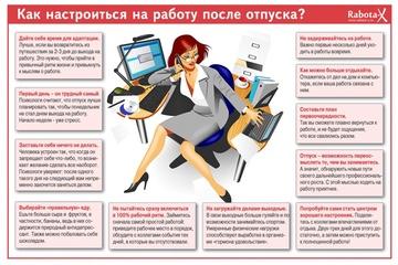 Инфографика - Как настроиться на работу после отпуска?